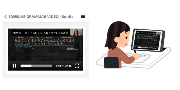 1.解説動画を視聴する